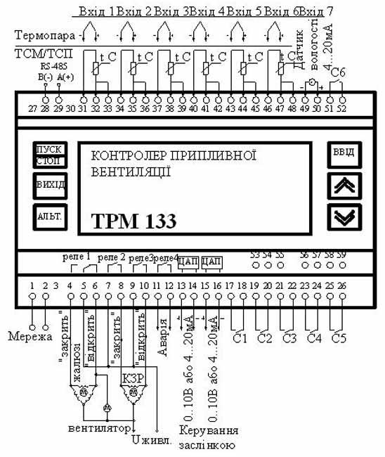 Трм 133 Инструкция