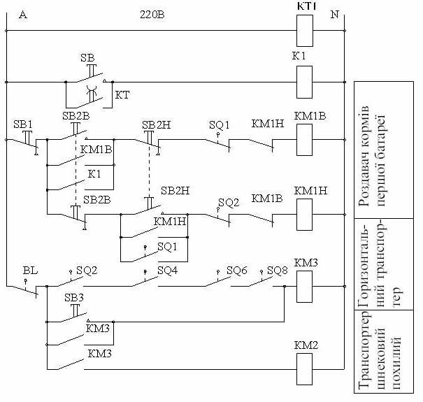 електрична схема керування