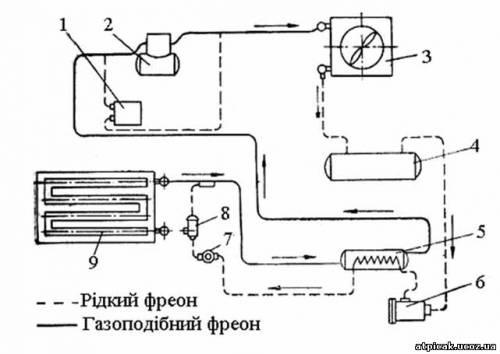 Технологічна схема холодильної установки МХУ-8С.